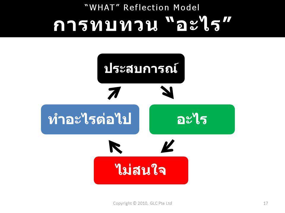 ประสบการณ์ อะไร ไม่สนใจ ทำอะไรต่อไป WHAT Reflection Model การทบทวน อะไร Copyright © 2010, GLC Pte Ltd17