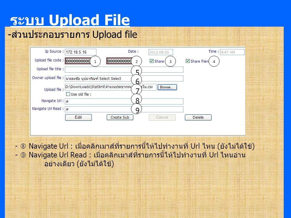 -ส่วนประกอบรายการ Upload file ระบบ Upload File 123 5 6 7 8 9 4 -  Navigate Url : เมื่อคลิกเมาส์ที่รายการนี้ไห้ไปทำงานที่ Url ไหน (ยังไม่ได้ใช้) -  Navigate Url Read : เมื่อคลิกเมาส์ที่รายการนี้ไห้ไปทำงานที่ Url ไหนอ่าน อย่างเดียว (ยังไม่ได้ใช้)
