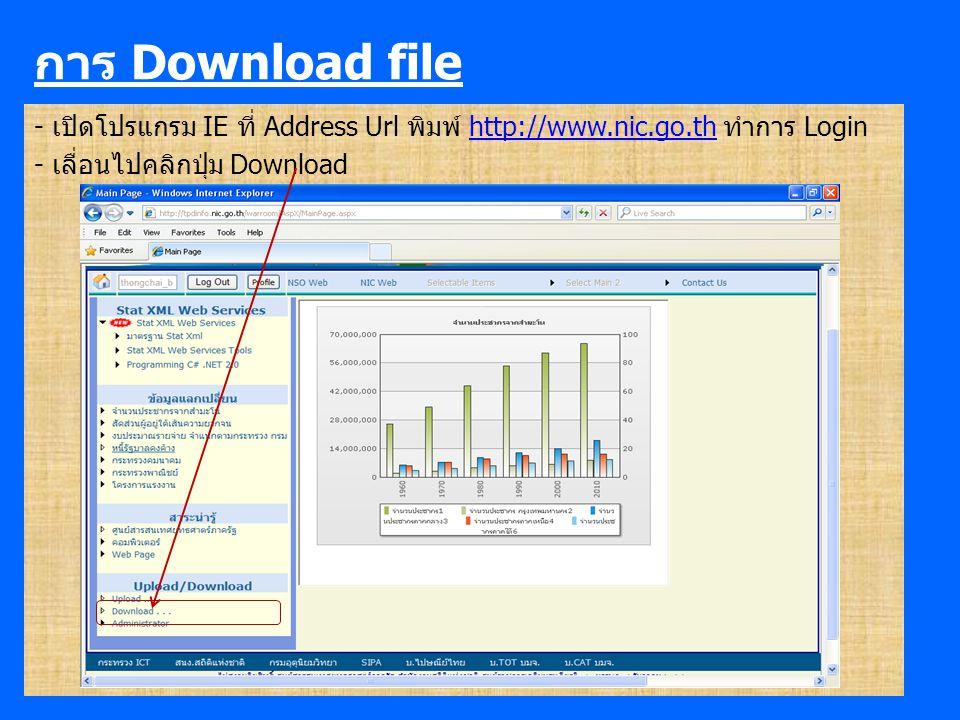 การ Download file - เปิดโปรแกรม IE ที่ Address Url พิมพ์ http://www.nic.go.th ทำการ Loginhttp://www.nic.go.th - เลื่อนไปคลิกปุ่ม Download