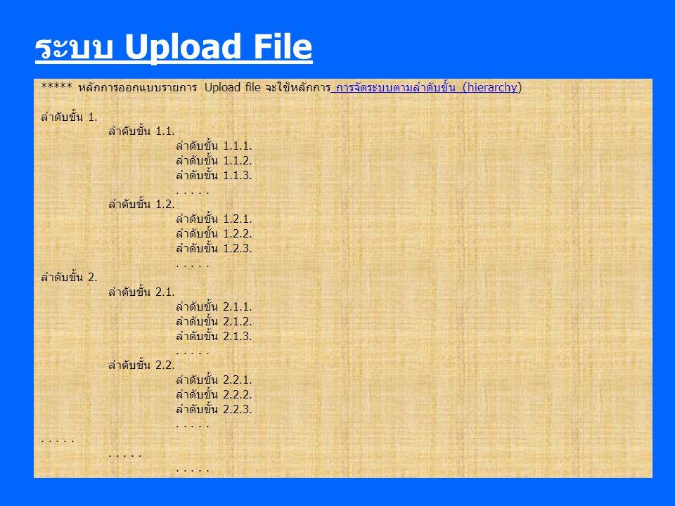 ระบบ Upload File ***** หลักการออกแบบรายการ Upload file จะใช้หลักการ การจัดระบบตามลำดับขั้น (hierarchy) การจัดระบบตามลำดับขั้น (hierarchy ลำดับขั้น 1.