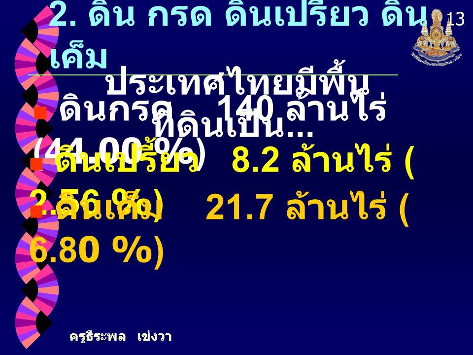 ครูธีระพล เข่งวา 13 2. ดิน กรด ดินเปรี้ยว ดิน เค็ม ดินกรด 140 ล้านไร่ (44.00 %) ดินเปรี้ยว 8.2 ล้านไร่ ( 2.56 %) ดินเค็ม 21.7 ล้านไร่ ( 6.80 %) ประเทศ