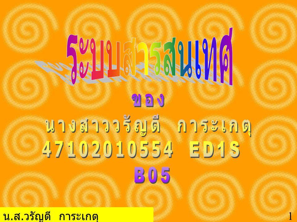 น. ส. วรัญตี การะเกตุ 47102010554 ED1S B05 1