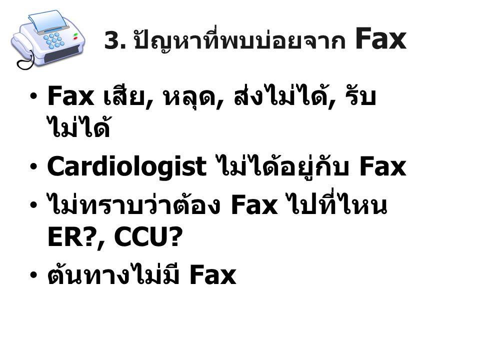 3. ปัญหาที่พบบ่อยจาก Fax Fax เสีย, หลุด, ส่งไม่ได้, รับ ไม่ได้ Cardiologist ไม่ได้อยู่กับ Fax ไม่ทราบว่าต้อง Fax ไปที่ไหน ER?, CCU? ต้นทางไม่มี Fax
