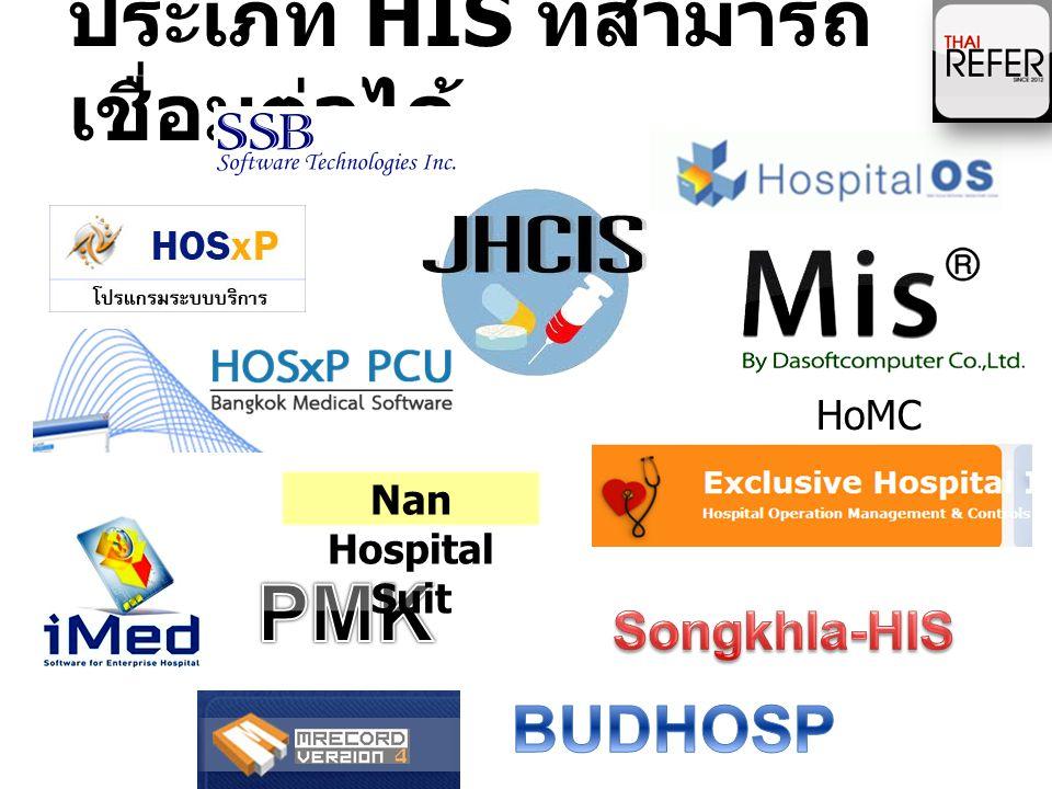 ประเภท HIS ที่สามารถ เชื่อมต่อได้ HoMC Nan Hospital Suit