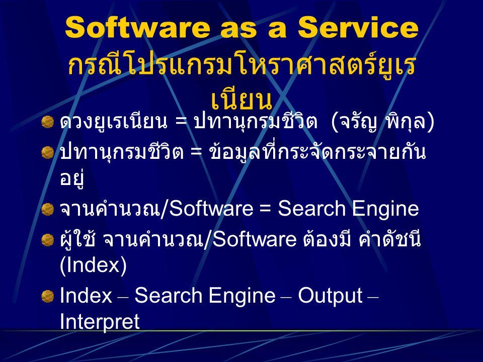 Software as a Service กรณีโปรแกรมโหราศาสตร์ยูเร เนียน ดวงยูเรเนียน = ปทานุกรมชีวิต ( จรัญ พิกุล ) ปทานุกรมชีวิต = ข้อมูลที่กระจัดกระจายกัน อยู่ จานคำน