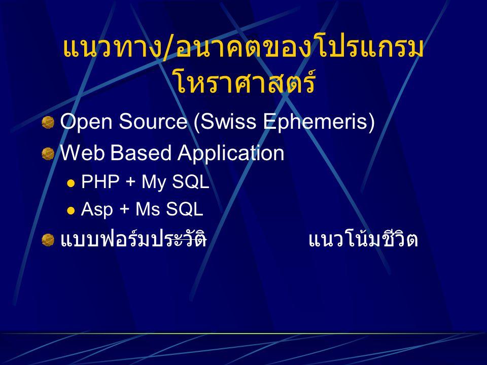 แนวทาง / อนาคตของโปรแกรม โหราศาสตร์ Open Source (Swiss Ephemeris) Web Based Application PHP + My SQL Asp + Ms SQL แบบฟอร์มประวัติ แนวโน้มชีวิต