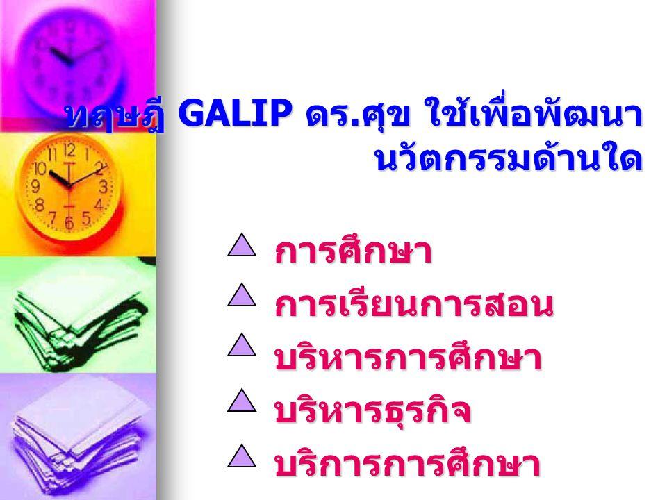 ทฤษฎี GALIP ดร.ศุข ใช้เพื่อพัฒนา นวัตกรรมด้านใด การศึกษาการเรียนการสอนบริหารการศึกษาบริหารธุรกิจบริการการศึกษา