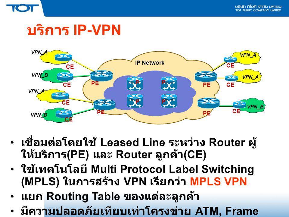 เชื่อมต่อโดยใช้ Leased Line ระหว่าง Router ผู้ ให้บริการ (PE) และ Router ลูกค้า (CE) ใช้เทคโนโลยี Multi Protocol Label Switching (MPLS) ในการสร้าง VPN เรียกว่า MPLS VPN แยก Routing Table ของแต่ละลูกค้า มีความปลอดภัยเทียบเท่าโครงข่าย ATM, Frame Relay VPN_A VPN_B PP PP PE CE VPN_A VPN_B CE PE CE VPN_A CE PE IP Network บริการ IP-VPN