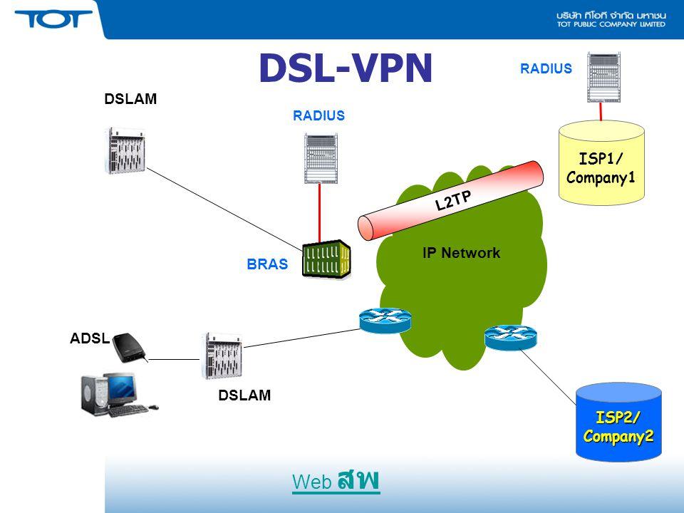 DSL-VPN ISP2/Company2 DSLAM BRAS ISP1/ Company1 IP Network L2TP RADIUS ADSL RADIUS Web สพ