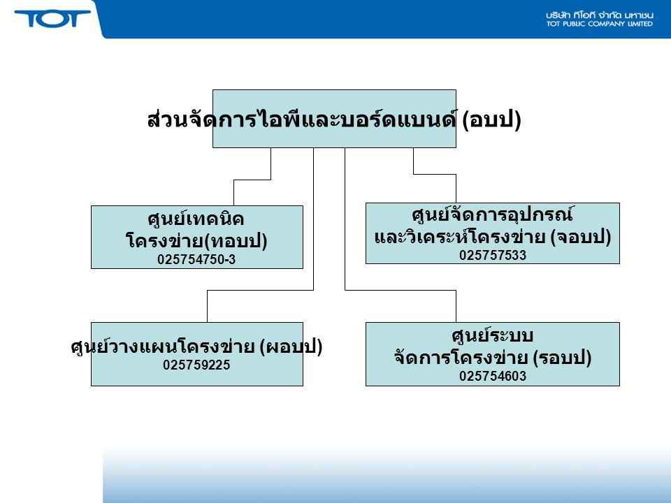 ศูนย์เทคนิค โครงข่าย ( ทอบป ) 025754750-3 ศูนย์จัดการอุปกรณ์ และวิเคระห์โครงข่าย ( จอบป ) 025757533 ศูนย์ระบบ จัดการโครงข่าย ( รอบป ) 025754603 ส่วนจัดการไอพีและบอร์ดแบนด์ ( อบป ) ศูนย์วางแผนโครงข่าย ( ผอบป ) 025759225