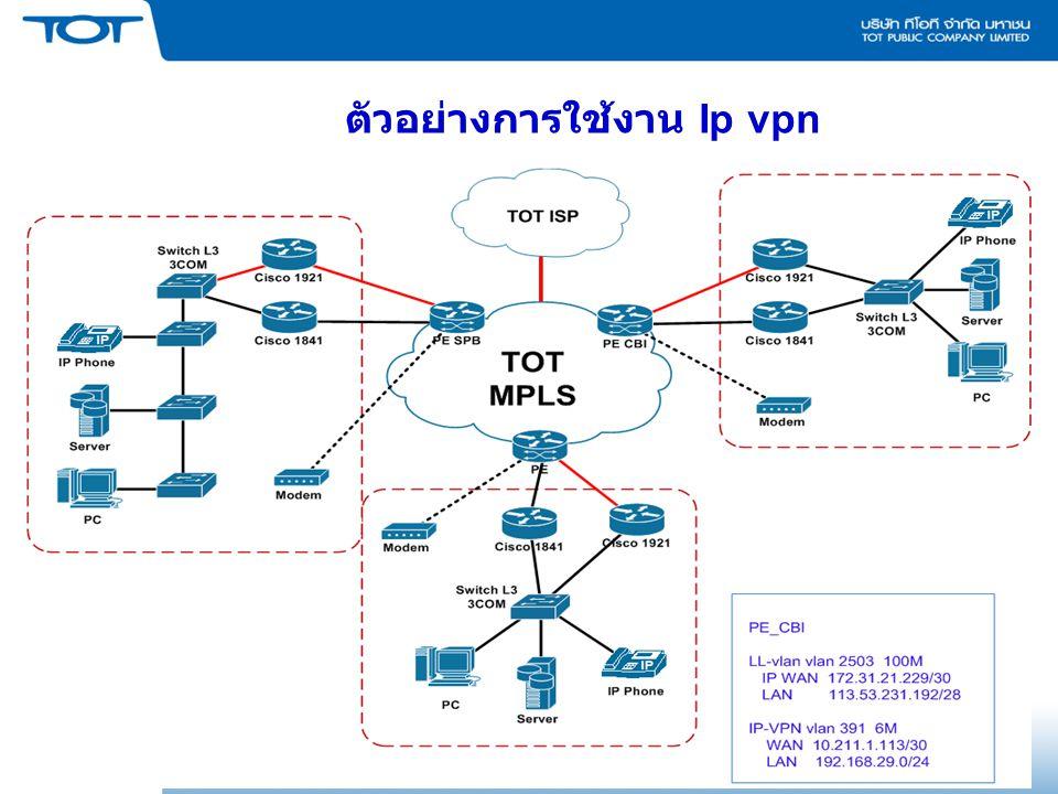 ตัวอย่างการใช้งาน Ip vpn 22