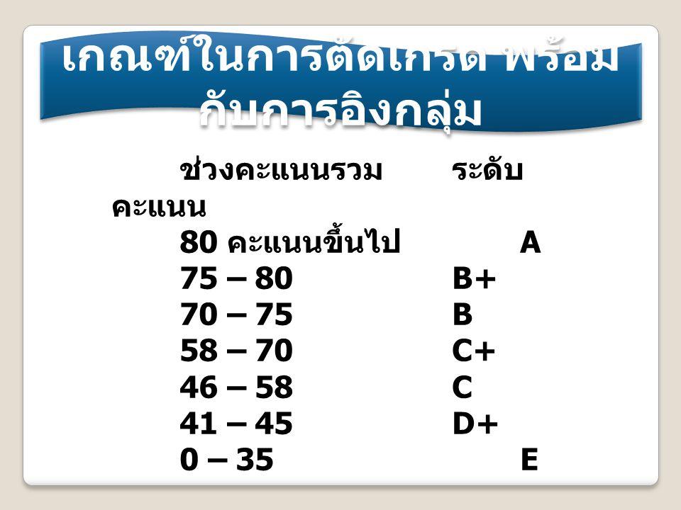 เกณฑ์ในการตัดเกรด พร้อม กับการอิงกลุ่ม ช่วงคะแนนรวมระดับ คะแนน 80 คะแนนขึ้นไป A 75 – 80B+ 70 – 75B 58 – 70C+ 46 – 58C 41 – 45D+ 0 – 35E