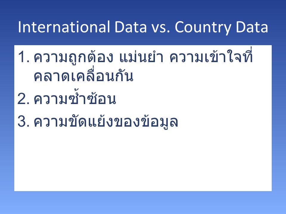 International Data vs. Country Data 1. ความถูกต้อง แม่นยำ ความเข้าใจที่ คลาดเคลื่อนกัน 2. ความซ้ำซ้อน 3. ความขัดแย้งของข้อมูล