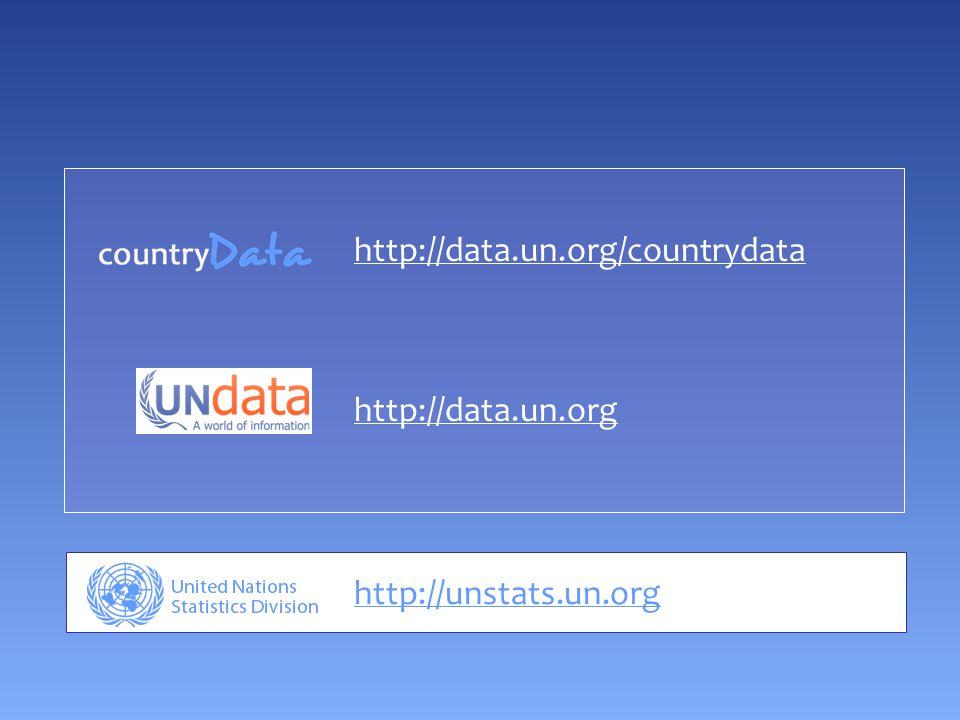 http://unstats.un.org http://data.un.org http://data.un.org/countrydata