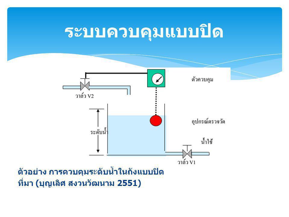 ตัวอย่าง การควบคุมระดับน้ำในถังแบบปิด ที่มา ( บุญเลิศ สงวนวัฒนาม 2551) ระบบควบคุมแบบปิด