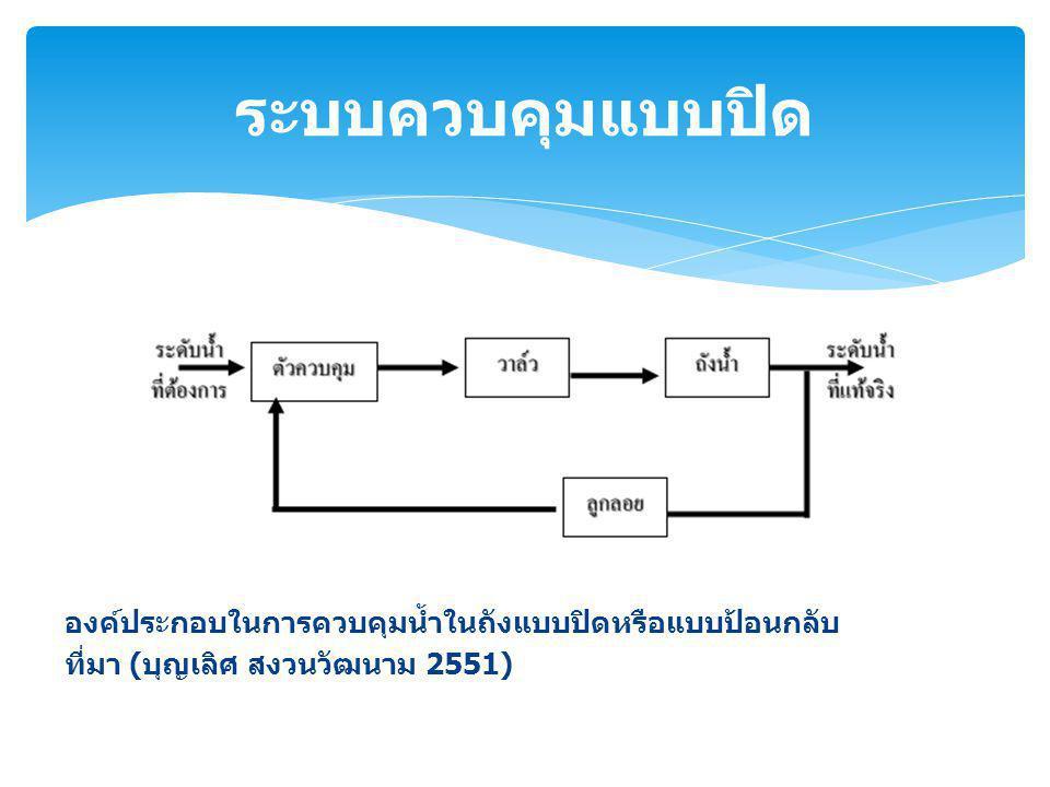 องค์ประกอบในการควบคุมน้ำในถังแบบปิดหรือแบบป้อนกลับ ที่มา ( บุญเลิศ สงวนวัฒนาม 2551) ระบบควบคุมแบบปิด