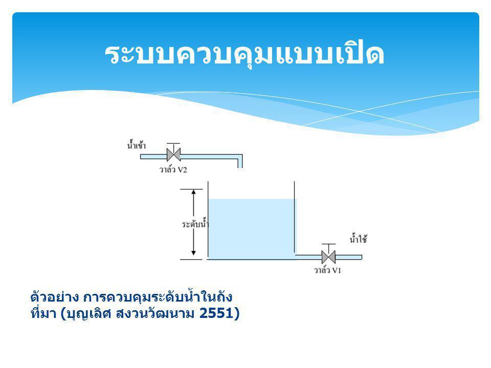 องค์ประกอบในการควบคุมน้ำแบบเปิด ที่มา ( บุญเลิศ สงวนวัฒนาม 2551) ระบบควบคุมแบบเปิด