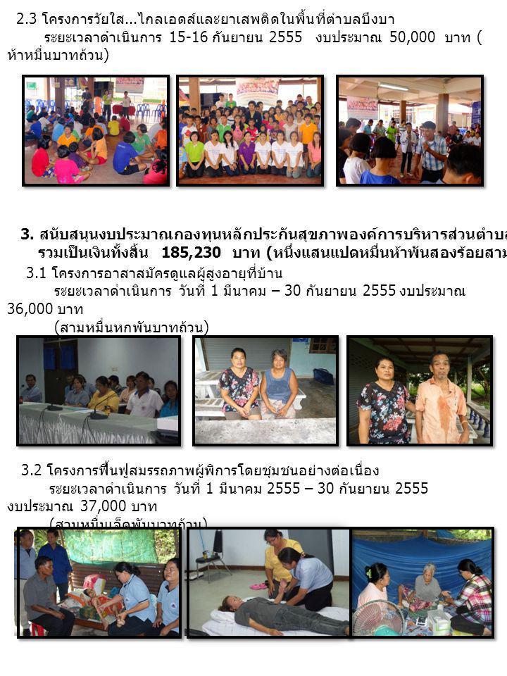 3.3 โครงการเยี่ยมบ้านผู้ป่วยโรคเรื้อรัง โรงพยาบาลหนองเสือ อำเภอหนองเสือ ประจำปีงบประมาณ 2555 ระยะเวลาดำเนินการ ตั้งแต่ วันที่ ๑ มีนาคม - ๓๐ กันยายน ๒๕๕ 5 งบประมาณ 15,120 บาท ( หนึ่งหมื่นห้าพันหนึ่งร้อยยี่สิบบาทถ้วน ) 3.4 โครงการสานฝันสานสัมพันธ์สู่ครอบครัวผู้พิการ เพื่อพัฒนาฟื้นฟู สมรรถภาพผู้พิการทางการเคลื่อนไหวโดย ชุมชน โรงพยาบาลหนองเสือ อำเภอหนองเสือ จังหวัดปทุมธานี ระยะเวลาดำเนินการตั้งแต่วันที่ ๑ มีนาคม - ๓๐ กันยายน ๒๕๕ 5 งบประมาณ 33,360 ( สามหมื่นสามพันสามร้อย หกสิบบาทถ้วน ) 3.5 โครงการควบคุมป้องกันและกำจัดโรคเรื้อน ระยะเวลาดำเนินการ เดือนเมษายน – กันยายน ๒๕๕๕ งบประมาณ ๔, ๓๐๐ บาท ( สี่พันสามร้อยบาทถ้วน )