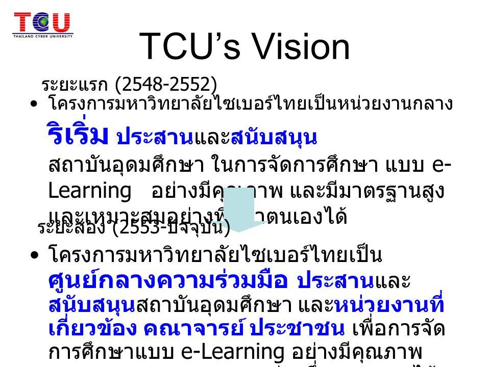 TCU's Mission โครงการมหาวิทยาลัยไซเบอร์ไทยจะสร้างความ ร่วมมือกับมหาวิทยาลัย และสถาบันต่างๆที่ เกี่ยวข้องทั้งในและต่างประเทศ เพื่อการจัด การศึกษาแบบ e-Learning โดยใช้เทคโนโลยี สารสนเทศและการสื่อสาร อย่างมีคุณภาพ มาตรฐานและมีประสิทธิภาพ เพื่อขยายโอกาส การศึกษาอย่างกว้างขวางทุกรูปแบบแก่ ประชาชนทุกเพศทุกวัย โดยไม่มีขีดจำกัดด้าน สถานที่ และเวลา