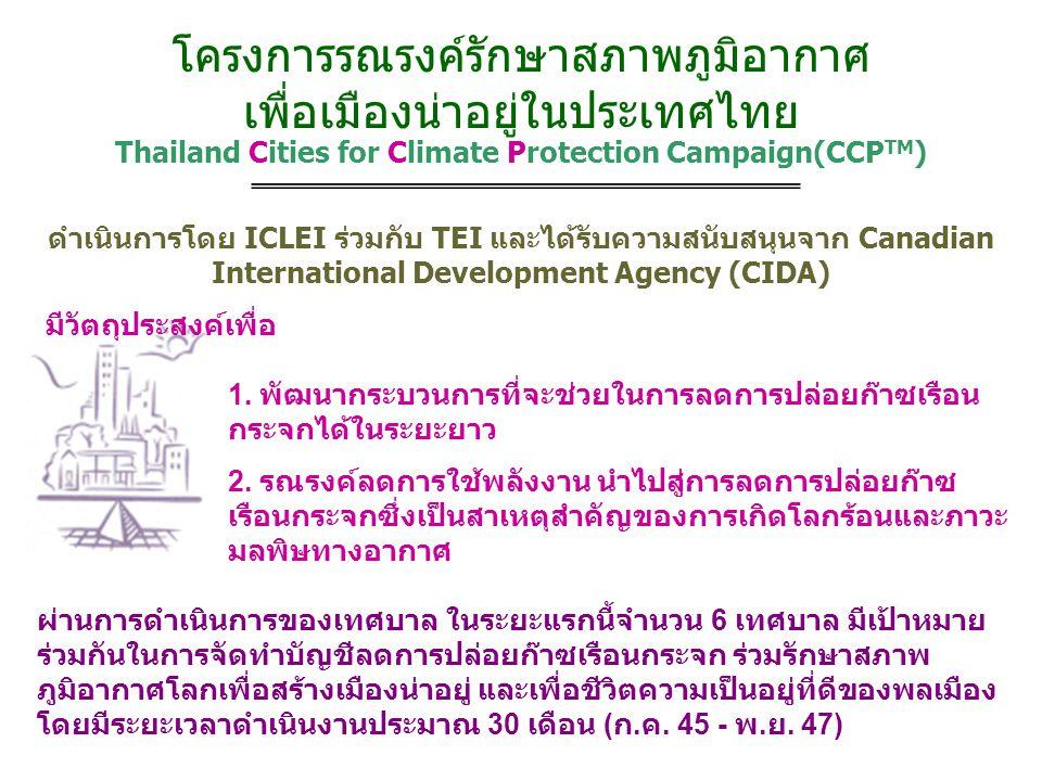 โครงการรณรงค์รักษาสภาพภูมิอากาศ เพื่อเมืองน่าอยู่ในประเทศไทย Thailand Cities for Climate Protection Campaign(CCP TM ) ดำเนินการโดย ICLEI ร่วมกับ TEI แ