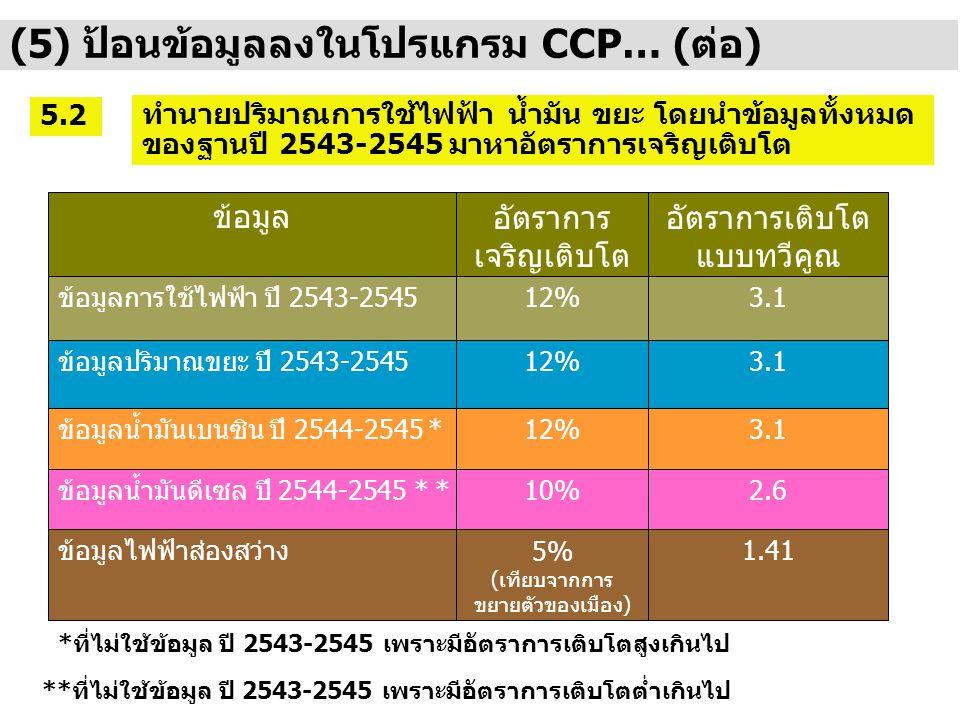 (5) ป้อนข้อมูลลงในโปรแกรม CCP… (ต่อ) ทำนายปริมาณการใช้ไฟฟ้า น้ำมัน ขยะ โดยนำข้อมูลทั้งหมด ของฐานปี 2543-2545 มาหาอัตราการเจริญเติบโต ข้อมูลอัตราการ เจ