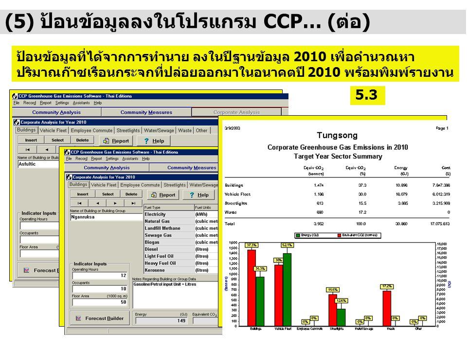 (5) ป้อนข้อมูลลงในโปรแกรม CCP… (ต่อ) ป้อนข้อมูลที่ได้จากการทำนาย ลงในปีฐานข้อมูล 2010 เพื่อคำนวณหา ปริมาณก๊าซเรือนกระจกที่ปล่อยออกมาในอนาคตปี 2010 พร้