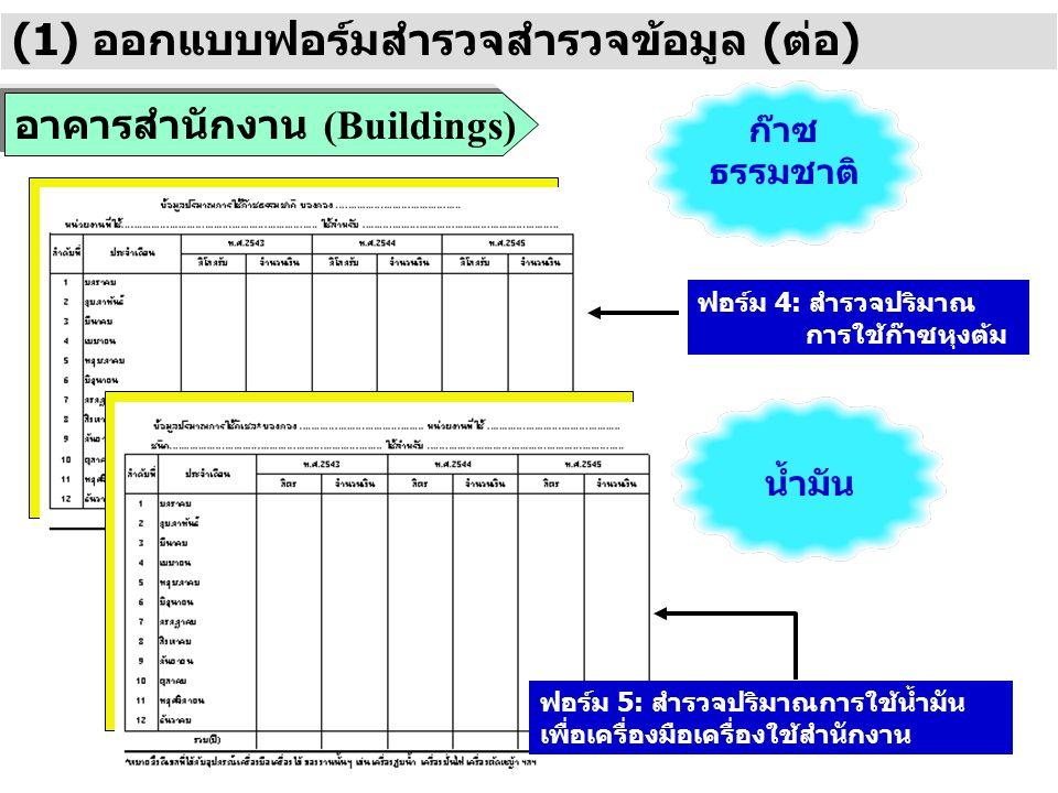 อาคารสำนักงาน (Buildings) ก๊าซ ธรรมชาติ (1) ออกแบบฟอร์มสำรวจสำรวจข้อมูล (ต่อ) ฟอร์ม 4: สำรวจปริมาณ การใช้ก๊าซหุงต้ม น้ำมัน ฟอร์ม 5: สำรวจปริมาณการใช้น