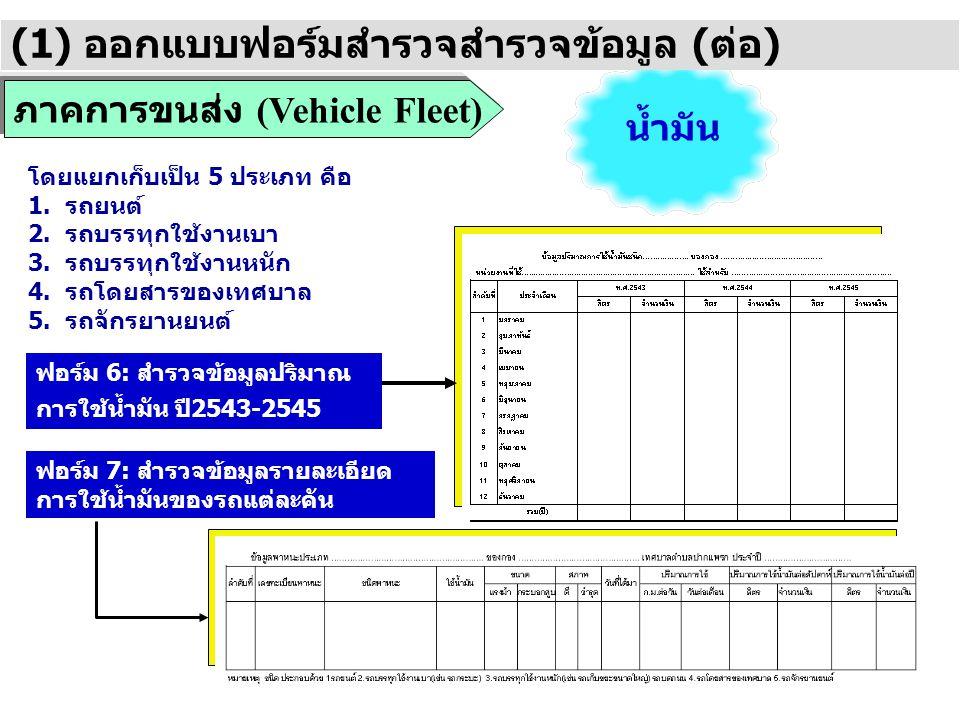 ภาคการขนส่ง (Vehicle Fleet) (1) ออกแบบฟอร์มสำรวจสำรวจข้อมูล (ต่อ) น้ำมัน ฟอร์ม 7: สำรวจข้อมูลรายละเอียด การใช้น้ำมันของรถแต่ละคัน ฟอร์ม 6: สำรวจข้อมูล