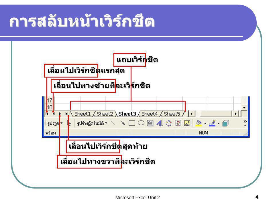 Microsoft Excel Unit 225 จัดรูปแบบข้อมูลตัวเลข (2/2) หมวดรูปแบบลักษณะการแสดงผล เศษส่วน (Fraction) สามารถระบุตัวเลขเศษส่วนเช่น 6.5 สามารถ เขียนเป็น 6 1/2 เชิง วิทยาศาสตร์ (Scientific) แสดงตัวเลขทางวิทยาศาสตร์ เช่น 153 สามารถเขียนเป็น 1.53E+02 (1.53 คูณ 10 ยก กำลัง 2) ข้อความ (Text) ถ้าแสดงข้อมูลตัวเลขจะชิดซ้าย ละตัด เครื่องหมายจุลภาค (,) ออก พิเศษ (Special) แสดงข้อมูลพิเศษ เช่น หมายเลขโทรศัพท์ รหัสไปรษณีย์ เป็นต้น โดยจะมีการใส่ เครื่องหมาย - คั่น กำหนดเอง (Custom) สามารถกำหนดรูปแบบตัวเลขได้ตามต้องการ