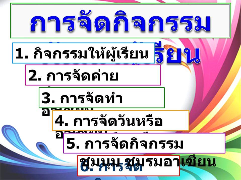 4. การจัดค่ายอาเซียน 1. รายวิชา พื้นฐาน 2. รายวิชา เพิ่มเติม 3. กิจกรรม พัฒนาผู้เรียน