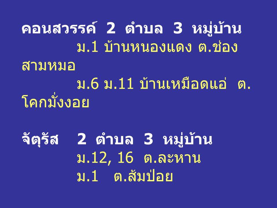หนองบัวแดง 2 ตำบล 4 หมู่บ้าน ม. 1, ม.11 ต. กุดชุมแสง ม. 9, ม.16 ต. กุดชุมแสง