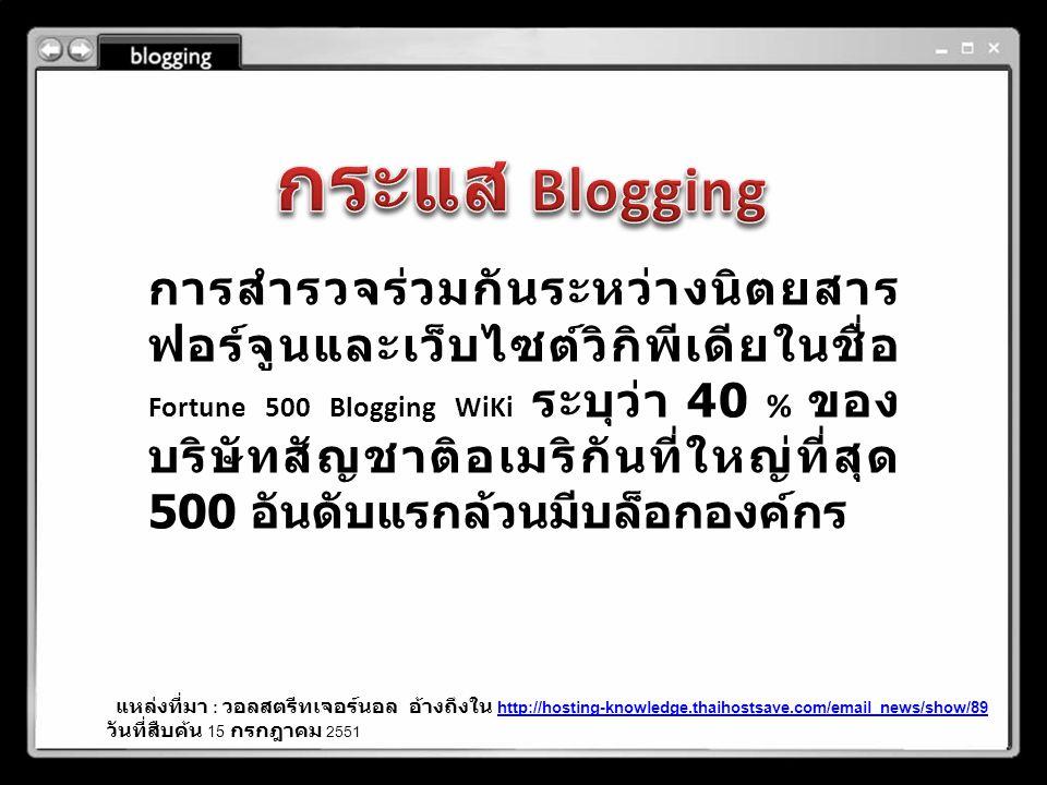 การสำรวจร่วมกันระหว่างนิตยสาร ฟอร์จูนและเว็บไซต์วิกิพีเดียในชื่อ Fortune 500 Blogging WiKi ระบุว่า 40 % ของ บริษัทสัญชาติอเมริกันที่ใหญ่ที่สุด 500 อัน