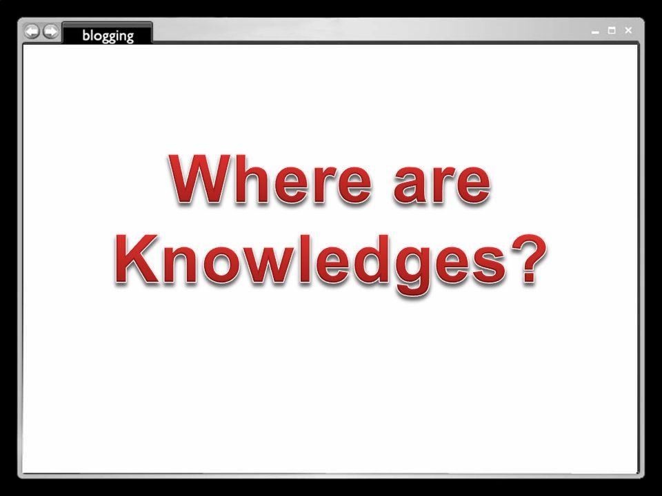 Individual blog Corporate blog >…External blogs >…Internal blogs