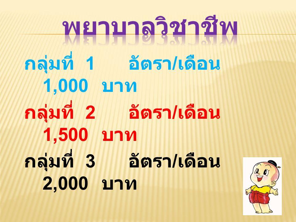 กลุ่มที่ 1 อัตรา / เดือน 1,000 บาท กลุ่มที่ 2 อัตรา / เดือน 1,500 บาท กลุ่มที่ 3 อัตรา / เดือน 2,000 บาท