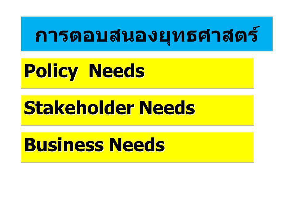 การตอบสนองยุทธศาสตร์ Policy Needs Stakeholder Needs Business Needs