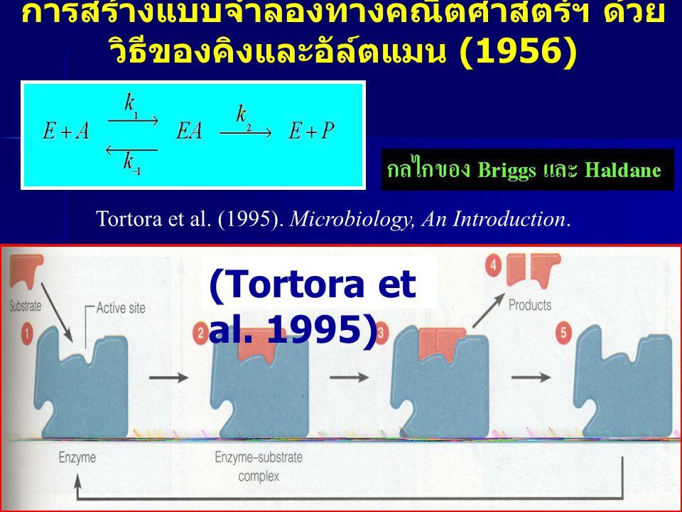 การสร้างแบบจำลองทางคณิตศาสตร์ฯ ด้วย วิธีของคิงและอัล์ตแมน (1956) (Tortora et al. 1995) Tortora et al. (1995). Microbiology, An Introduction.