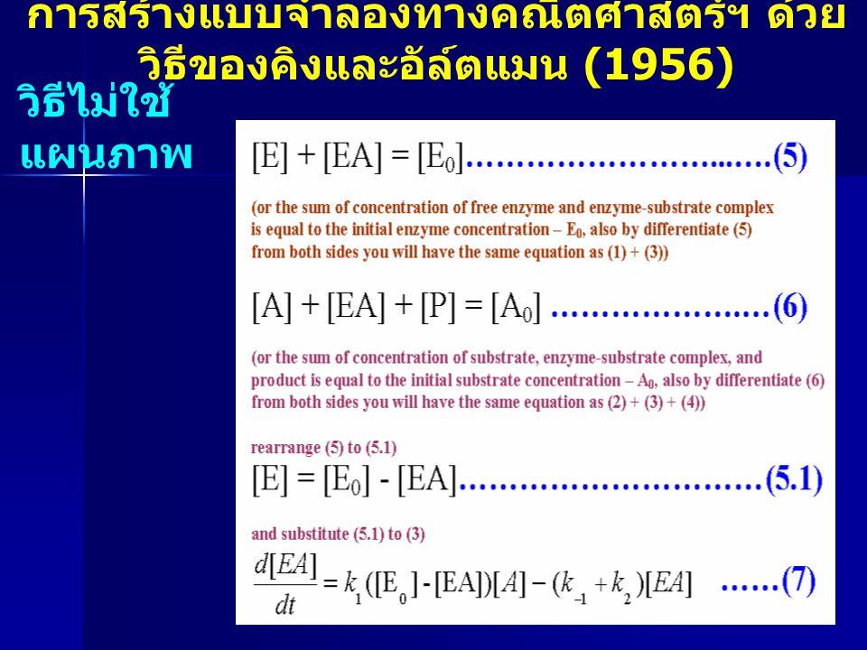 การสร้างแบบจำลองทางคณิตศาสตร์ฯ ด้วย วิธีของคิงและอัล์ตแมน (1956) วิธีไม่ใช้ แผนภาพ