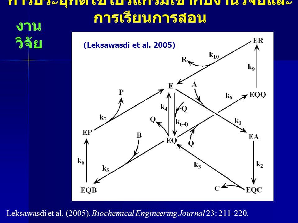 การประยุกต์ใช้โปรแกรมเข้ากับงานวิจัยและ การเรียนการสอน Leksawasdi et al. (2005). Biochemical Engineering Journal 23: 211-220. (Leksawasdi et al. 2005)
