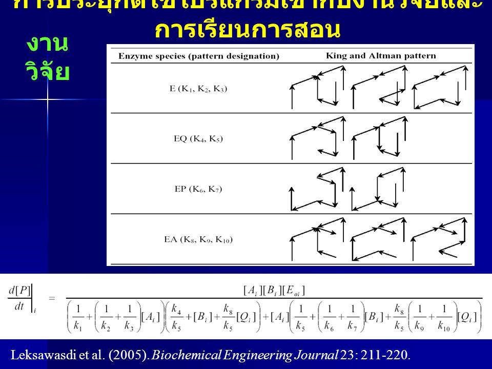 การประยุกต์ใช้โปรแกรมเข้ากับงานวิจัยและ การเรียนการสอน Leksawasdi et al. (2005). Biochemical Engineering Journal 23: 211-220. งาน วิจัย