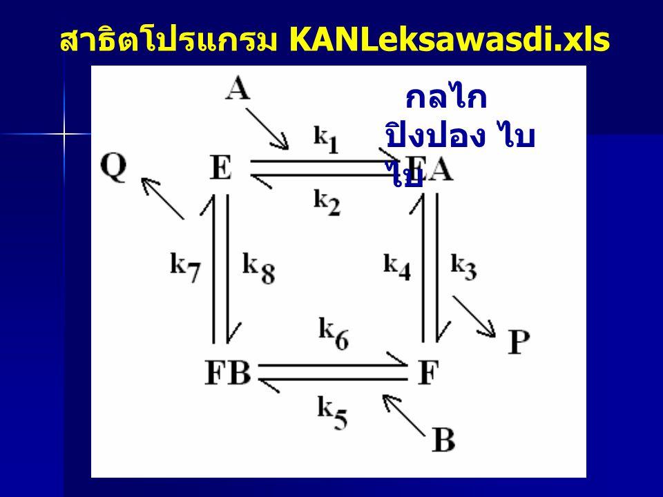สาธิตโปรแกรม KANLeksawasdi.xls กลไก ปิงปอง ไบ ไบ