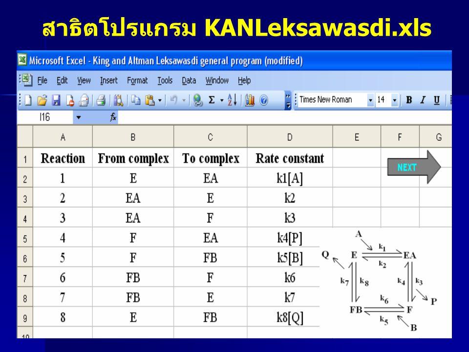 สาธิตโปรแกรม KANLeksawasdi.xls