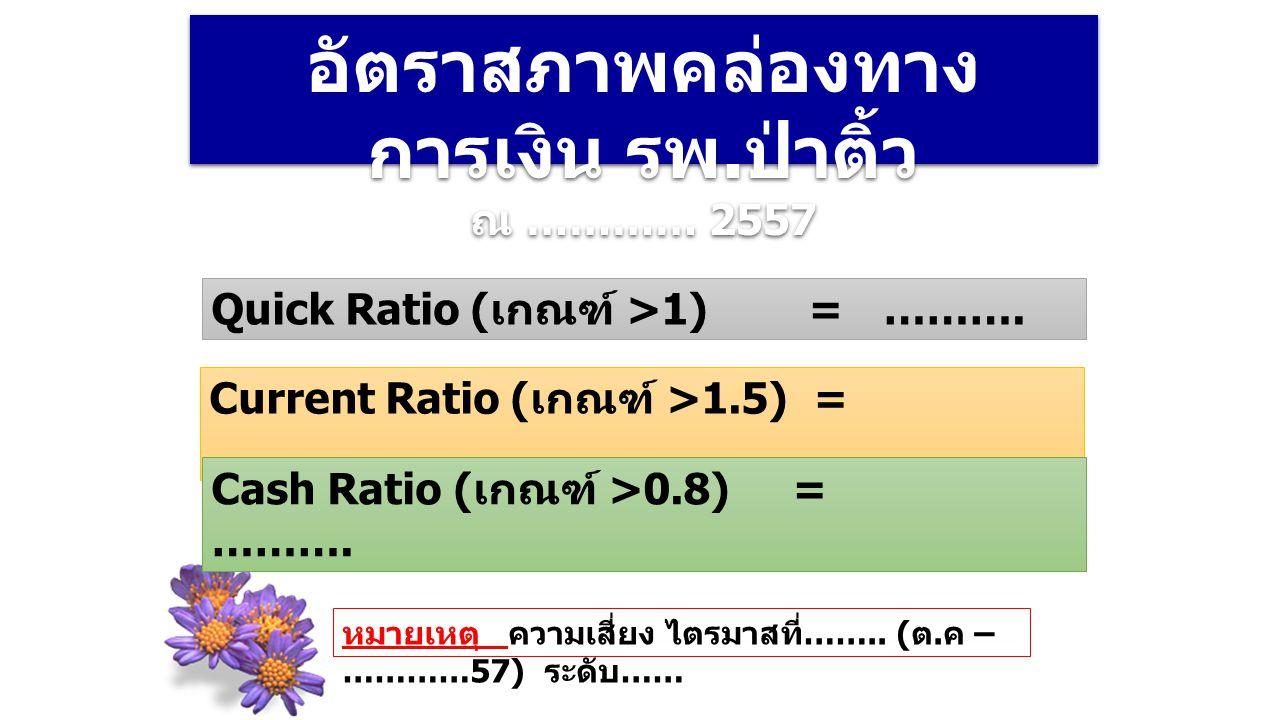 อัตราสภาพคล่องทาง การเงิน รพ. ป่าติ้ว ณ ………… 2557 อัตราสภาพคล่องทาง การเงิน รพ. ป่าติ้ว ณ ………… 2557 Quick Ratio ( เกณฑ์ >1) =………. Current Ratio ( เกณฑ