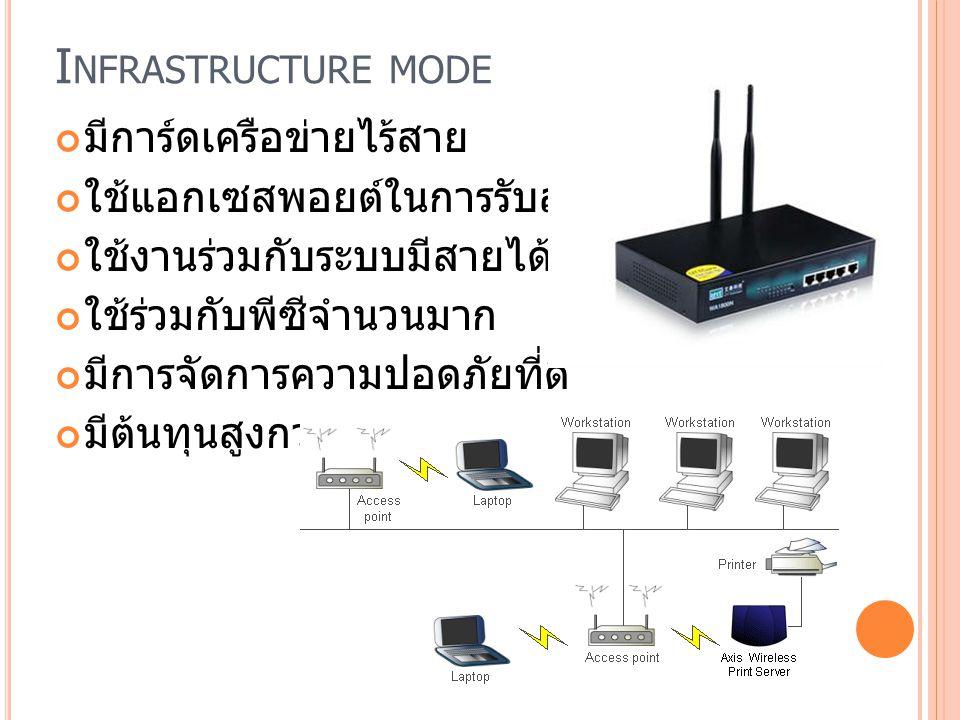 I NFRASTRUCTURE MODE มีการ์ดเครือข่ายไร้สาย ใช้แอกเซสพอยต์ในการรับส่งสัญญาณ ใช้งานร่วมกับระบบมีสายได้ ใช้ร่วมกับพีซีจำนวนมาก มีการจัดการความปอดภัยที่ดี มีต้นทุนสูงกว่า
