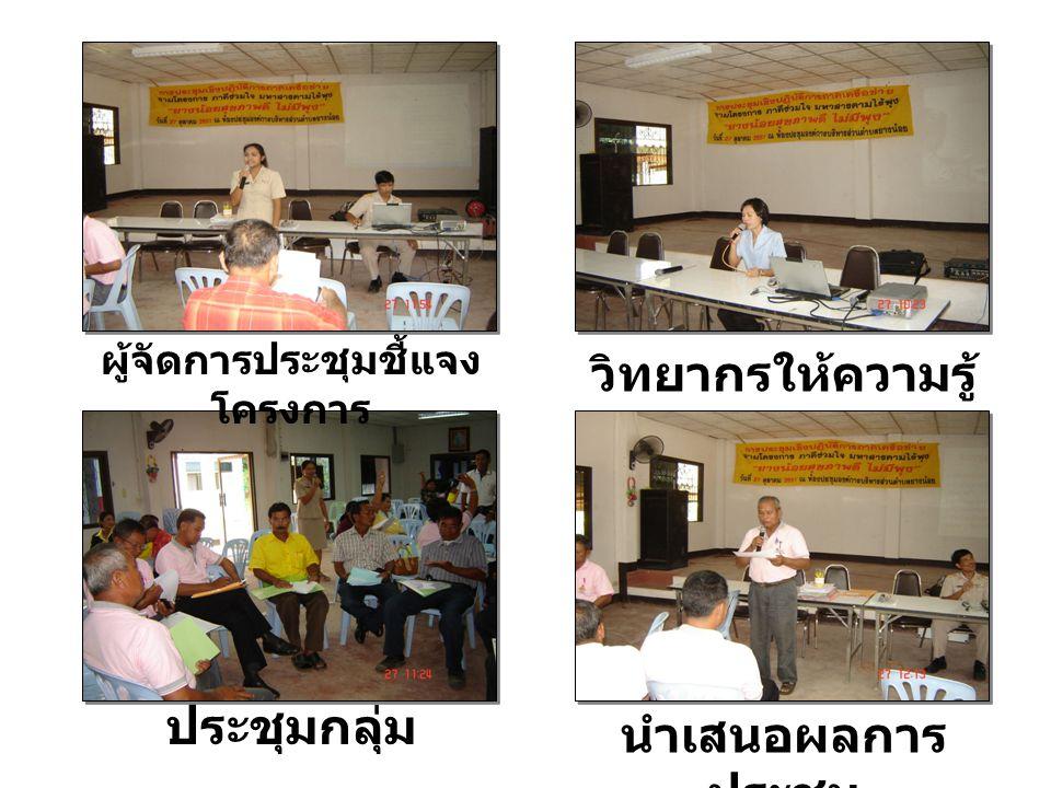 วิทยากรให้ความรู้ ผู้จัดการประชุมชี้แจง โครงการ ประชุมกลุ่ม นำเสนอผลการ ประชุม