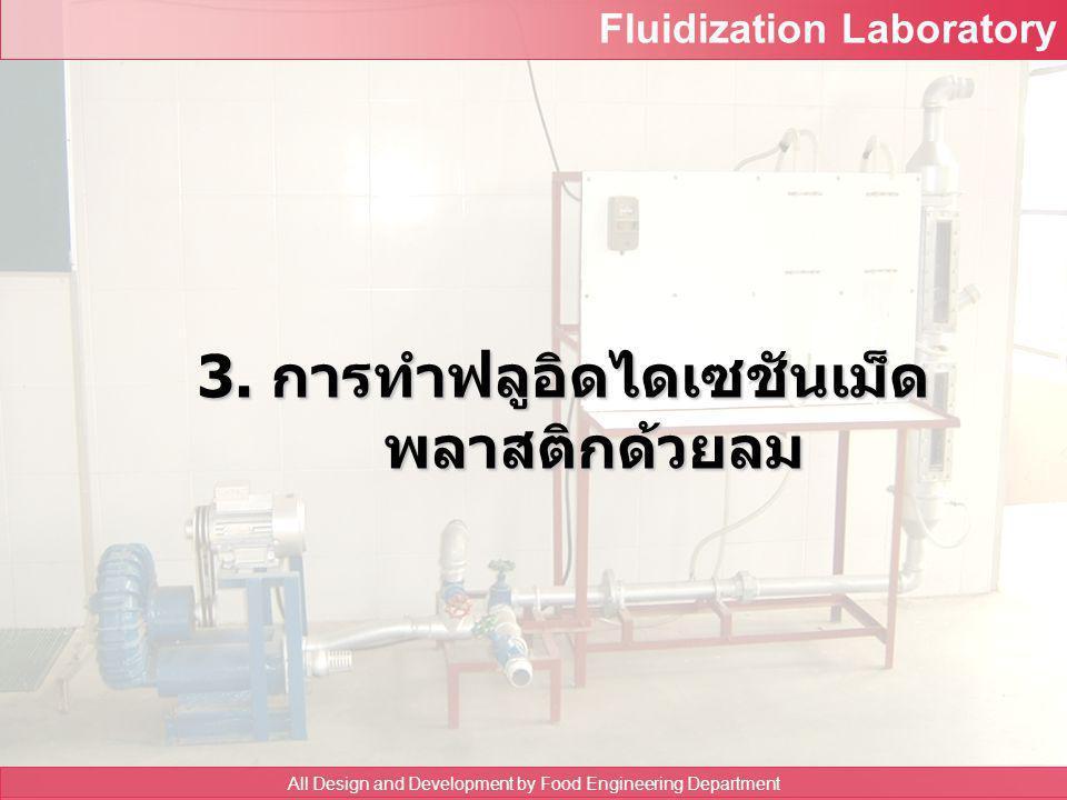 Fluidization Laboratory All Design and Development by Food Engineering Department 2.4 เขียนกราฟความสัมพันธ์ระหว่างความดันลด คร่อม flow meter และความเร
