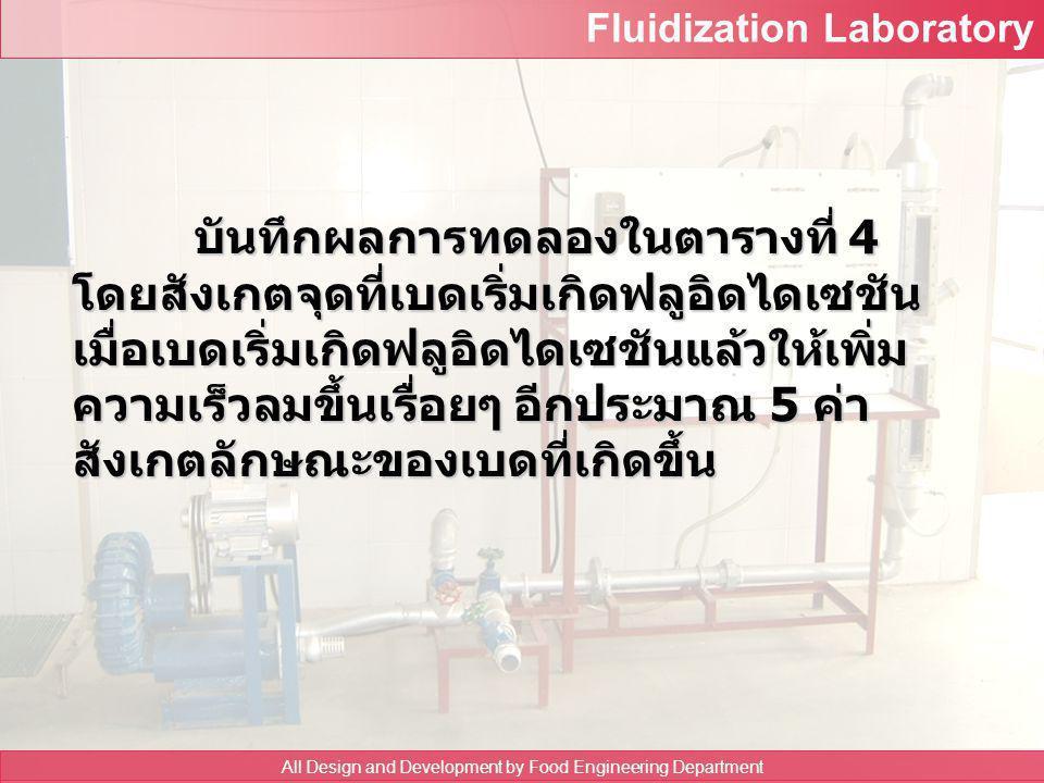 Fluidization Laboratory All Design and Development by Food Engineering Department ความดันลด คร่อม flow meter ความดันลด คร่อมเบด 3.3 ที่ความเร็วลมแต่ละ