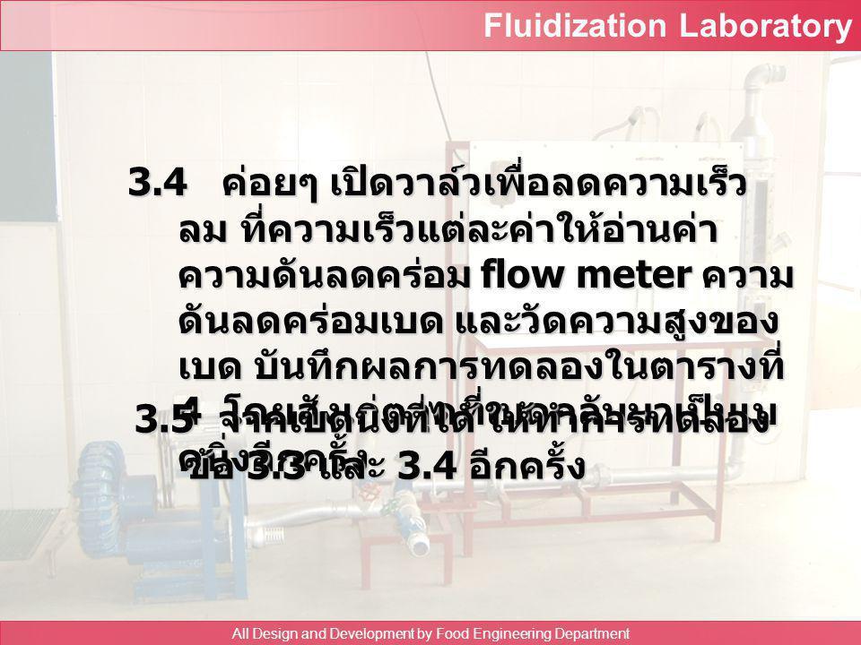 Fluidization Laboratory All Design and Development by Food Engineering Department เพิ่มความเร็วลมขึ้นเรื่อยๆ จนกระทั่งเกิด เป็นฟลูอิดไดซ์เบด แล้วให้ เ