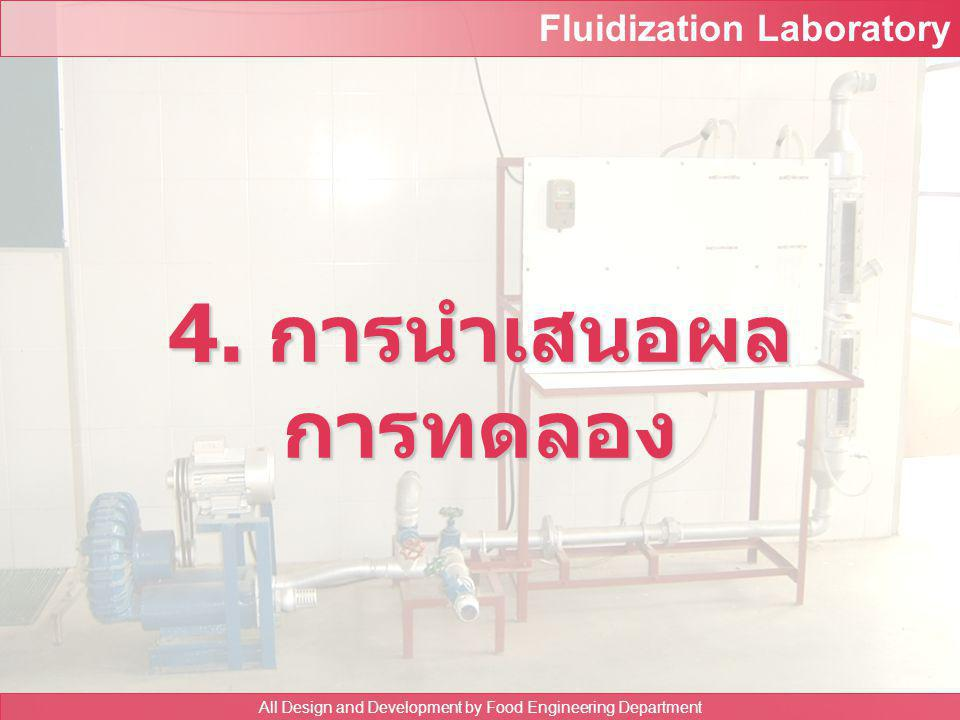 Fluidization Laboratory All Design and Development by Food Engineering Department 3.6 วัดเส้นผ่านศูนย์กลางภายในของหอ ทดลอง และหาพื้นที่หน้าตัดของหอ ทด