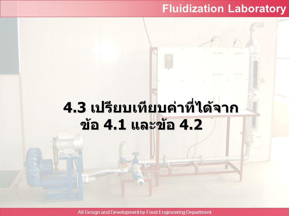 Fluidization Laboratory All Design and Development by Food Engineering Department 4.2 คำนวณค่าความดันลดคร่อมเบดต่ำสุดในการ เกิดฟลูอิดไดเซชัน จาก สมการ