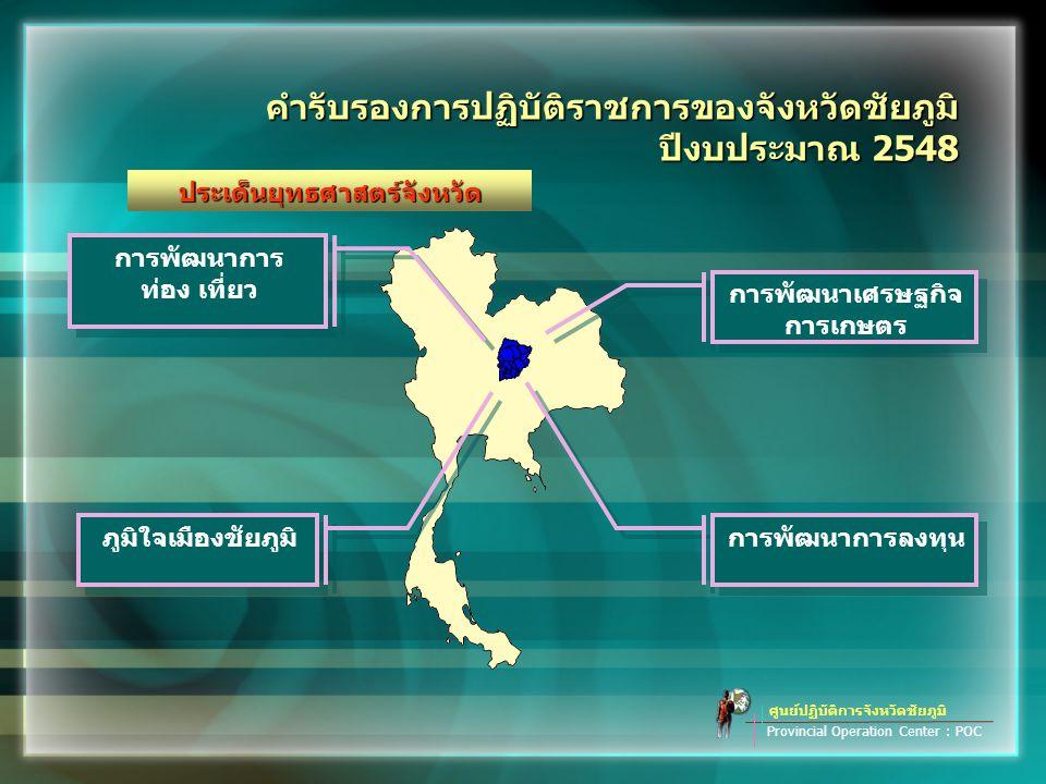 มิติที่ 4 มิติด้านการพัฒนาองค์กร ศูนย์ปฏิบัติการจังหวัดชัยภูมิ Provincial Operation Center : POC การบริหารความรู้ในองค์กร ร้อยละ